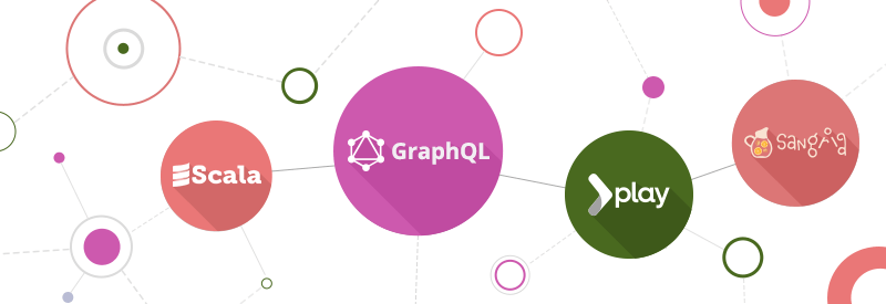 GraphQL Subscriptions on WebSockets for Scala applications