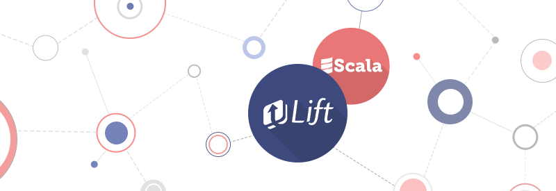 Lift framework, scala technologies