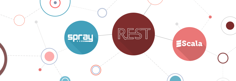 'Building REST service with Scala' post illustration